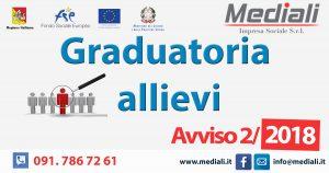 post-graduatorie-allievi 2018